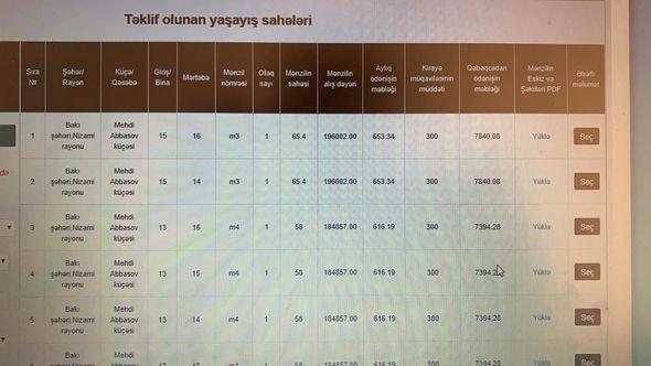 Kirayə mənzillərin qiymətləri və aylıq ödənişləri məlum oldu - FOTO