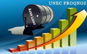UNEC спрогнозировал среднюю цену нефти Azeri Light на этот год
